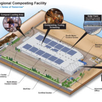 Technical Vector Illustration of Industrial Composting Plant